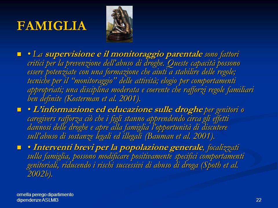 ornella perego dipartimento dipendenze ASLMI3 22 FAMIGLIA La supervisione e il monitoraggio parentale sono fattori critici per la prevenzione dellabus