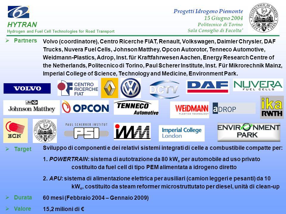 Partners Target Durata Valore Volvo (coordinatore), Centro Ricerche FIAT, Renault, Volkswagen, Daimler Chrysler, DAF Trucks, Nuvera Fuel Cells, Johnso