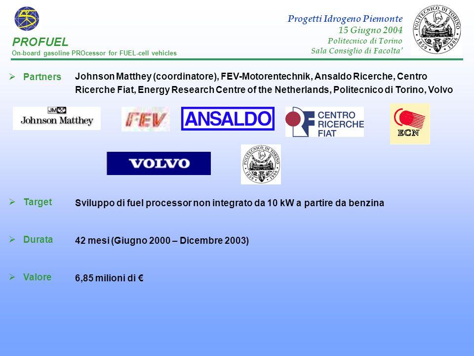 Aree di eccellenza Ruolo POLITO Unità di desolforazione: - H 2 S: 50 ppm 1 ppm - Reattore a letto fisso - ZnO + H 2 S ZnS + H 2 O Unità di desolforazione della benzina, fuel processor di tipo autothermal refroming, unità di CO clean-up, sviluppo di sensore di CO a bassa concentrazione non reacted solid reacted solid Ri R Progetti Idrogeno Piemonte 15 Giugno 2004 Politecnico di Torino Sala Consiglio di Facolta aqueous ammonia water- immiscible liquid gas of ammonia slurry Pellets filtered and drained PROFUEL On-board gasoline PROcessor for FUEL-cell vehicles