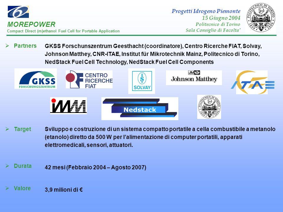 Partners Target Durata Valore GKSS Forschunszentrum Geesthacht (coordinatore), Centro Ricerche FIAT, Solvay, Johnson Matthey, CNR-ITAE, Institut für M