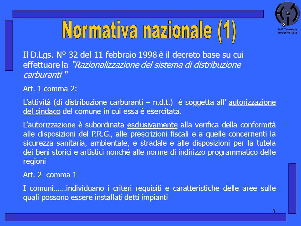 3 Il D.Lgs. N° 32 del 11 febbraio 1998 è il decreto base su cui effettuare la Razionalizzazione del sistema di distribuzione carburanti Art. 1 comma 2