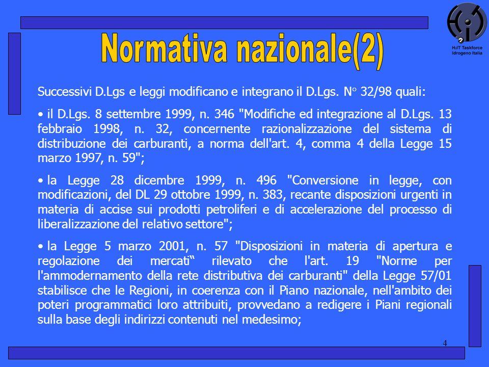 4 Successivi D.Lgs e leggi modificano e integrano il D.Lgs. N° 32/98 quali: il D.Lgs. 8 settembre 1999, n. 346