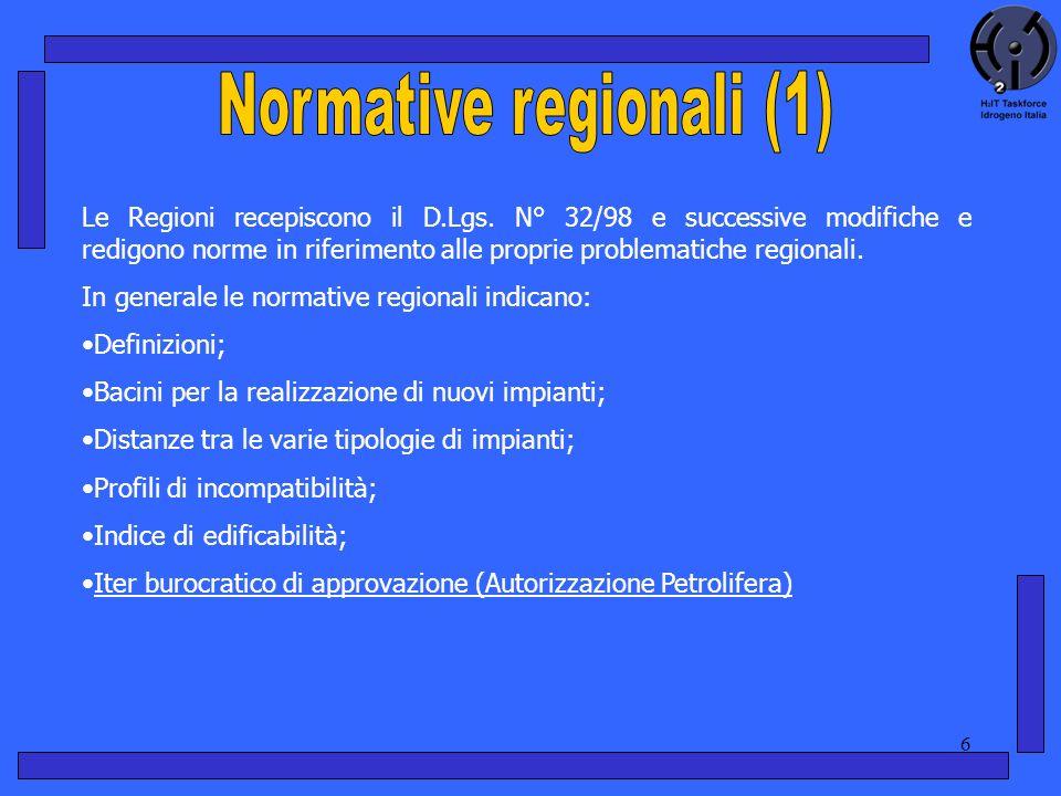 6 Le Regioni recepiscono il D.Lgs. N° 32/98 e successive modifiche e redigono norme in riferimento alle proprie problematiche regionali. In generale l