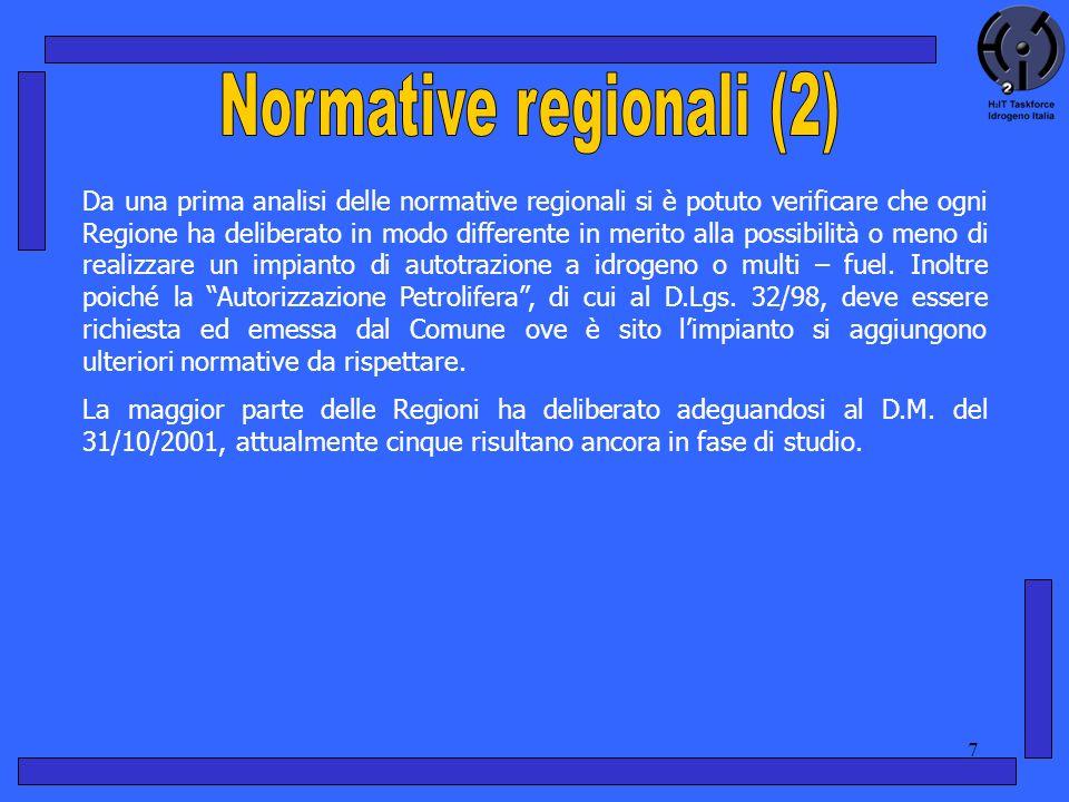 7 Da una prima analisi delle normative regionali si è potuto verificare che ogni Regione ha deliberato in modo differente in merito alla possibilità o