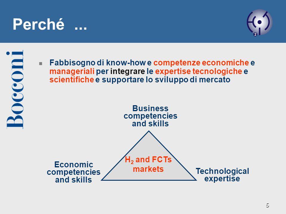 5 Fabbisogno di know-how e competenze economiche e manageriali per integrare le expertise tecnologiche e scientifiche e supportare lo sviluppo di merc