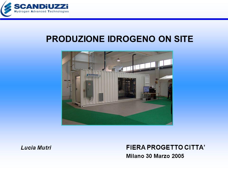 PRODUZIONE IDROGENO ON SITE Lucia Mutri FIERA PROGETTO CITTA Milano 30 Marzo 2005