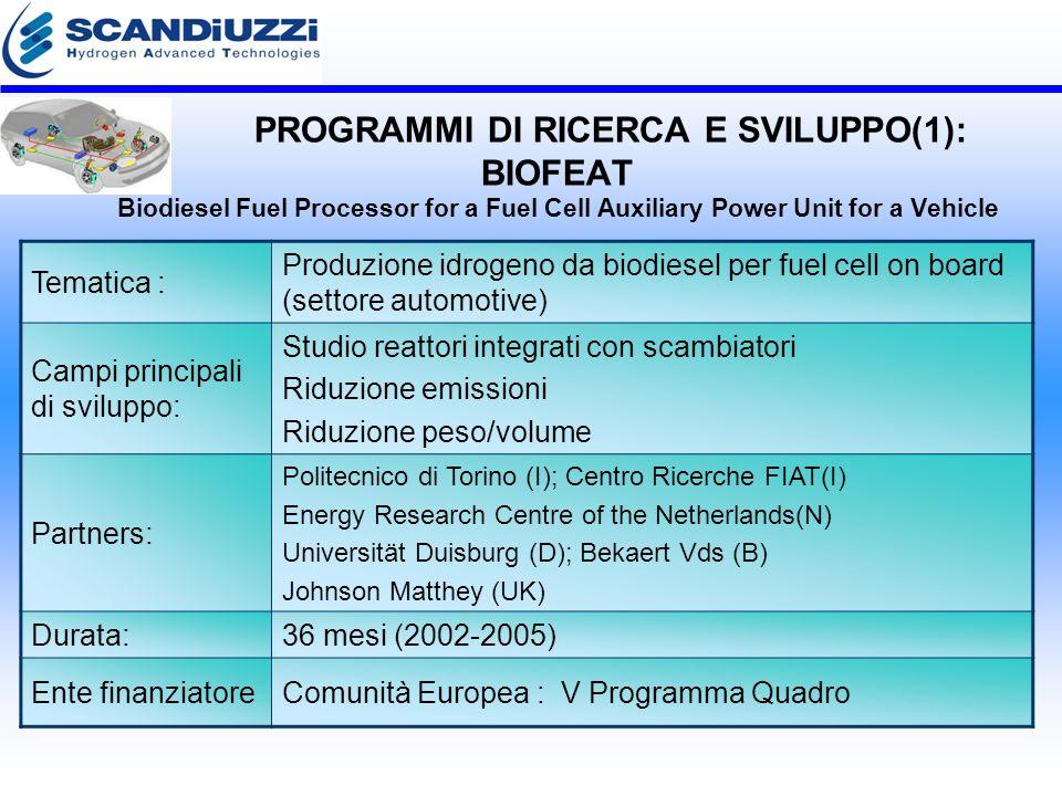 PROGRAMMI DI RICERCA E SVILUPPO(1): BIOFEAT Biodiesel Fuel Processor for a Fuel Cell Auxiliary Power Unit for a Vehicle Tematica : Produzione idrogeno