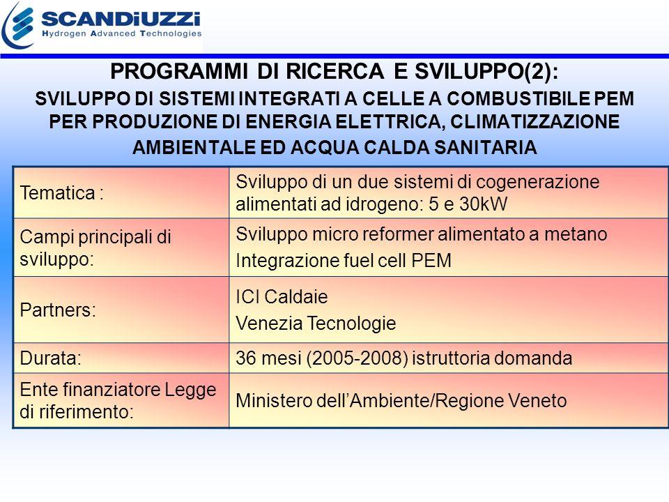 PROGRAMMI DI RICERCA E SVILUPPO(2): SVILUPPO DI SISTEMI INTEGRATI A CELLE A COMBUSTIBILE PEM PER PRODUZIONE DI ENERGIA ELETTRICA, CLIMATIZZAZIONE AMBI
