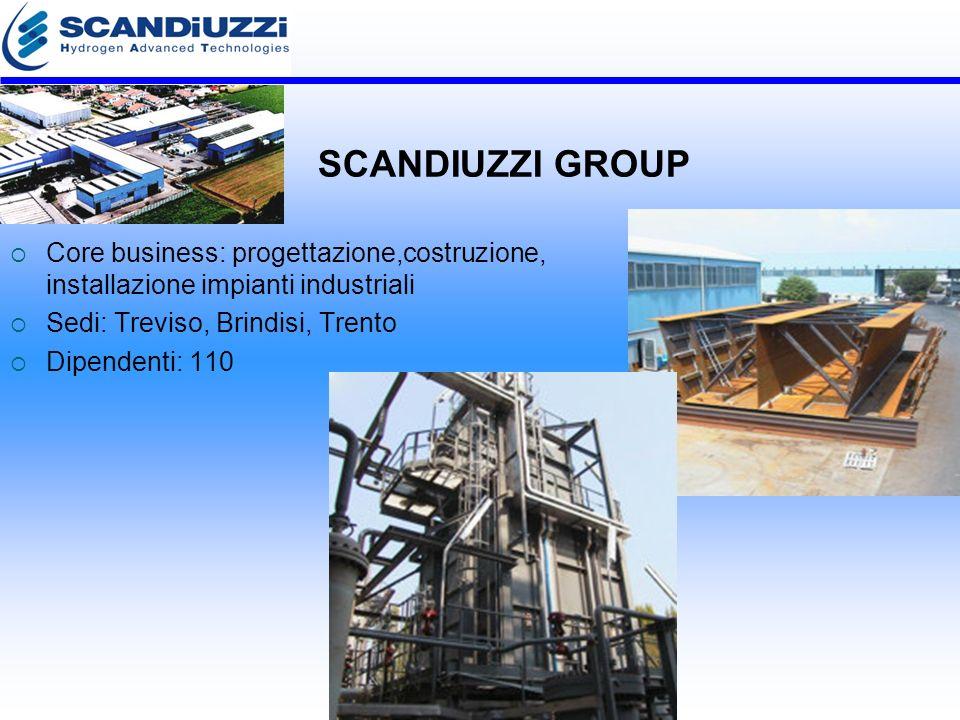 SCANDIUZZI GROUP Core business: progettazione,costruzione, installazione impianti industriali Sedi: Treviso, Brindisi, Trento Dipendenti: 110