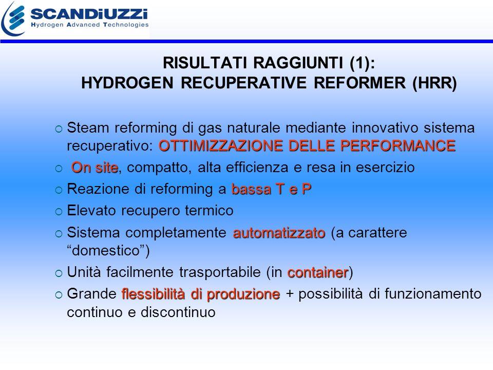RISULTATI RAGGIUNTI (1): HYDROGEN RECUPERATIVE REFORMER (HRR) OTTIMIZZAZIONE DELLE PERFORMANCE Steam reforming di gas naturale mediante innovativo sistema recuperativo: OTTIMIZZAZIONE DELLE PERFORMANCE On site On site, compatto, alta efficienza e resa in esercizio bassa T e P Reazione di reforming a bassa T e P Elevato recupero termico automatizzato Sistema completamente automatizzato (a carattere domestico) container Unità facilmente trasportabile (in container) flessibilità di produzione Grande flessibilità di produzione + possibilità di funzionamento continuo e discontinuo