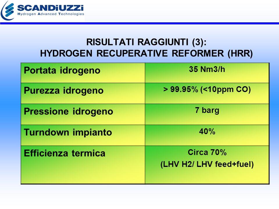 RISULTATI RAGGIUNTI (3): HYDROGEN RECUPERATIVE REFORMER (HRR) Portata idrogeno 35 Nm3/h Purezza idrogeno > 99.95% (<10ppm CO) Pressione idrogeno 7 barg Turndown impianto 40% Efficienza termica Circa 70% (LHV H2/ LHV feed+fuel)