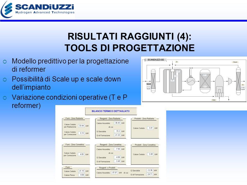 RISULTATI RAGGIUNTI (4): TOOLS DI PROGETTAZIONE Modello predittivo per la progettazione di reformer Possibilità di Scale up e scale down dellimpianto Variazione condizioni operative (T e P reformer)