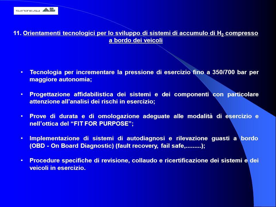 Tecnologia per incrementare la pressione di esercizio fino a 350/700 bar per maggiore autonomia; Progettazione affidabilistica dei sistemi e dei compo
