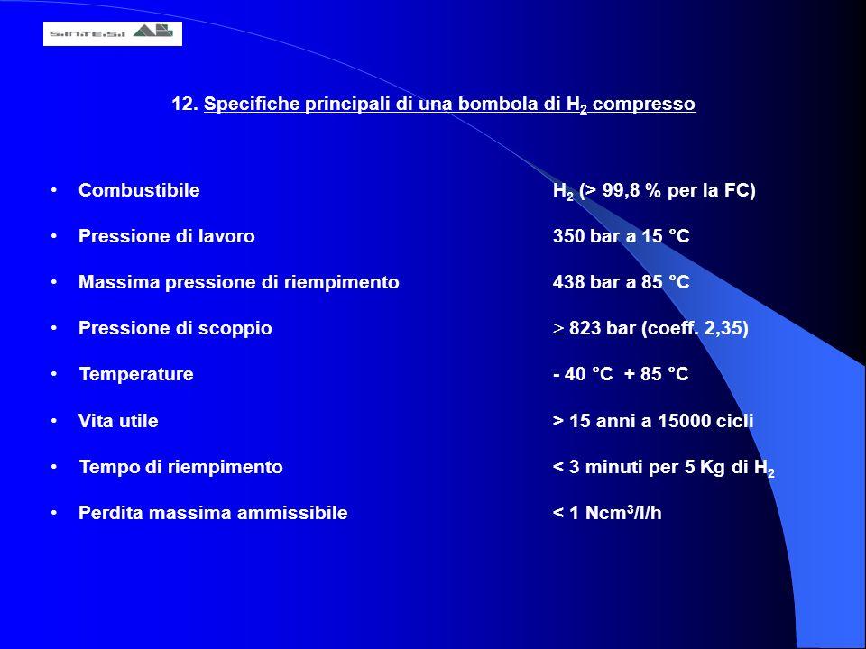 CombustibileH 2 (> 99,8 % per la FC) Pressione di lavoro350 bar a 15 °C Massima pressione di riempimento438 bar a 85 °C Pressione di scoppio 823 bar (