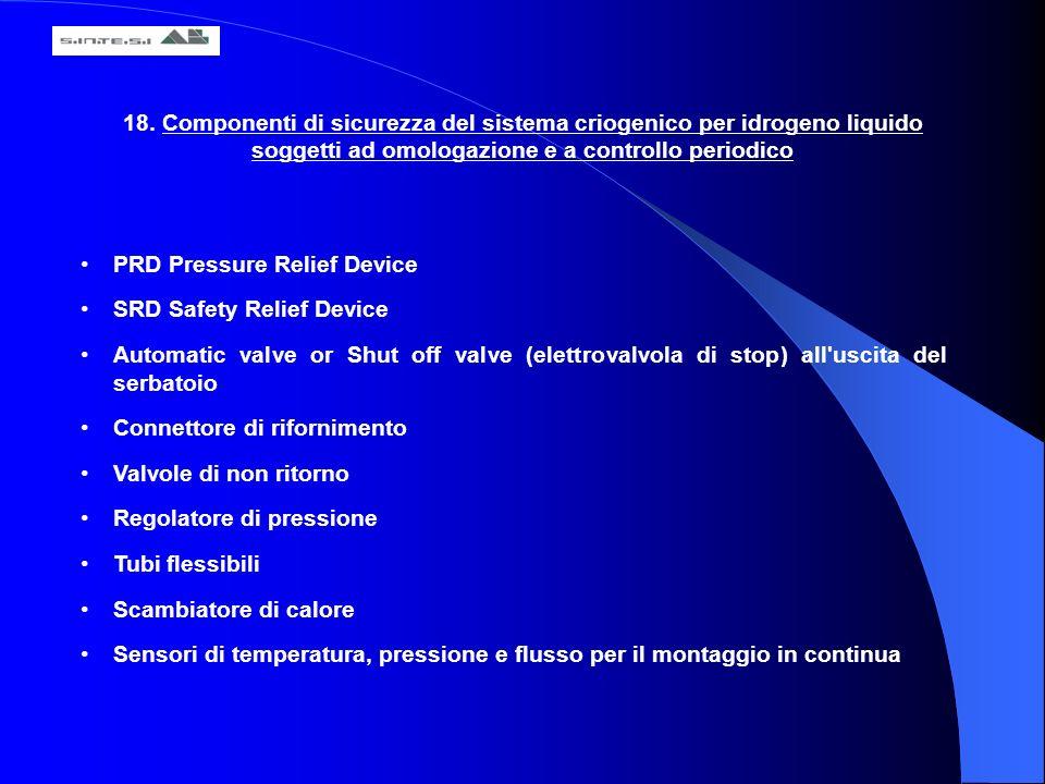 18. Componenti di sicurezza del sistema criogenico per idrogeno liquido soggetti ad omologazione e a controllo periodico PRD Pressure Relief Device SR