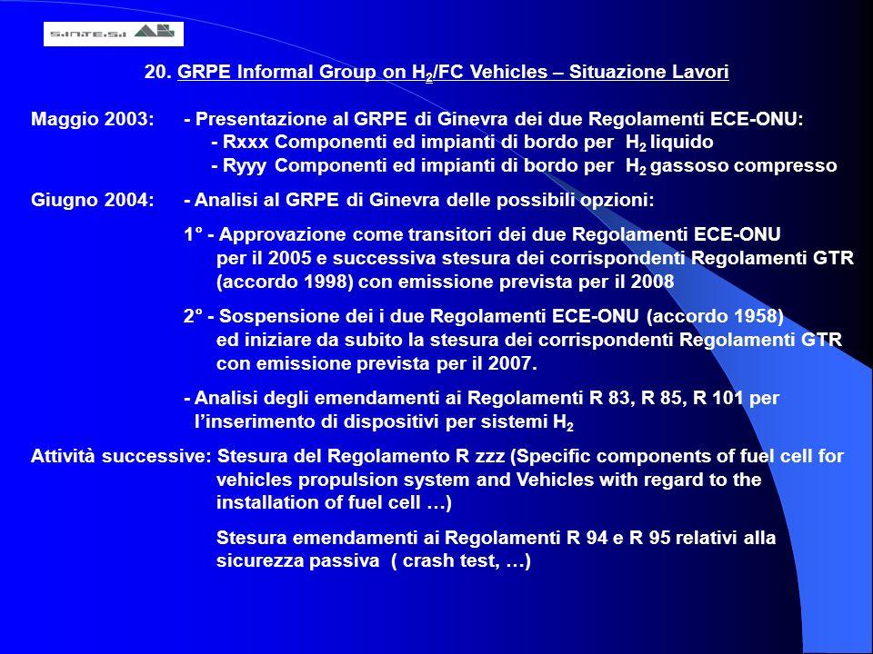 20. GRPE Informal Group on H 2 /FC Vehicles – Situazione Lavori Maggio 2003:- Presentazione al GRPE di Ginevra dei due Regolamenti ECE-ONU: - Rxxx Com