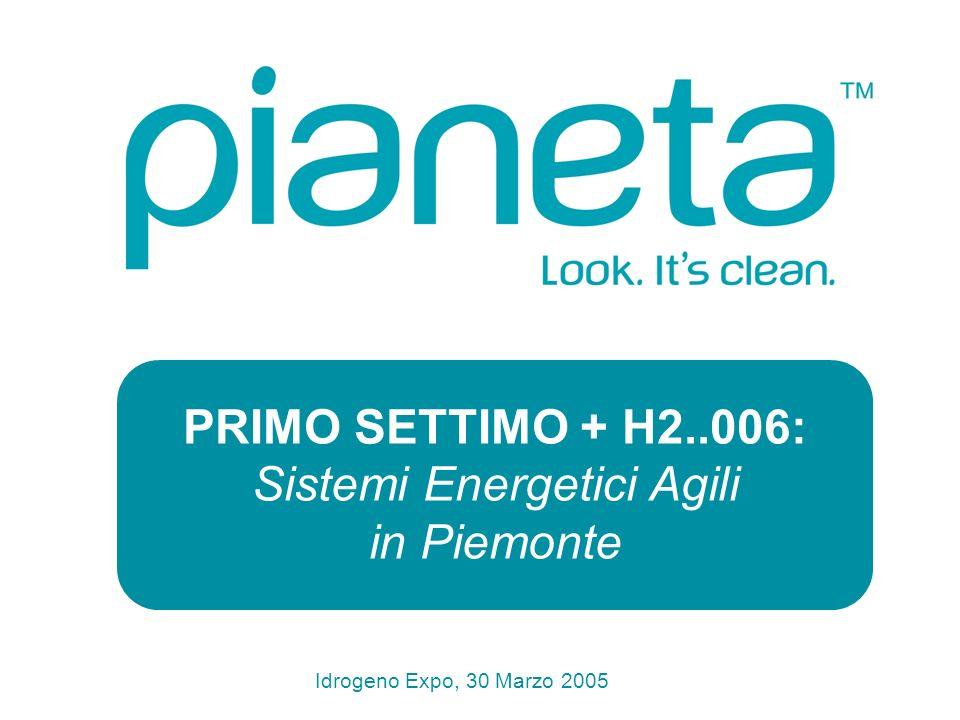 Idrogeno Expo, 30 Marzo 2005 PRIMO SETTIMO + H2..006: Sistemi Energetici Agili in Piemonte