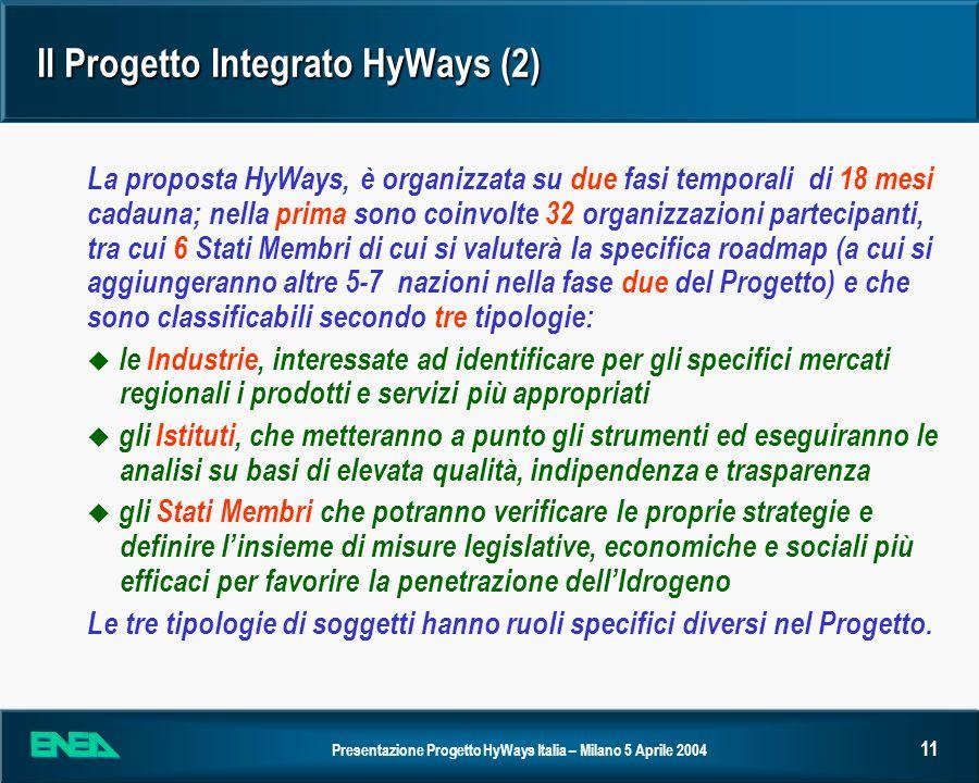 Presentazione Progetto HyWays Italia – Milano 5 Aprile 2004 11 Il Progetto Integrato HyWays (2) La proposta HyWays, è organizzata su due fasi temporal