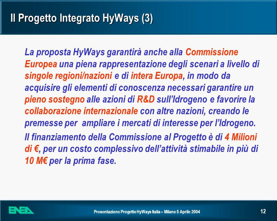Presentazione Progetto HyWays Italia – Milano 5 Aprile 2004 12 Il Progetto Integrato HyWays (3) La proposta HyWays garantirà anche alla Commissione Eu
