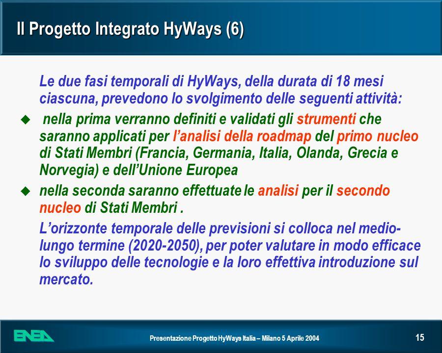 Presentazione Progetto HyWays Italia – Milano 5 Aprile 2004 15 Il Progetto Integrato HyWays (6) Le due fasi temporali di HyWays, della durata di 18 me