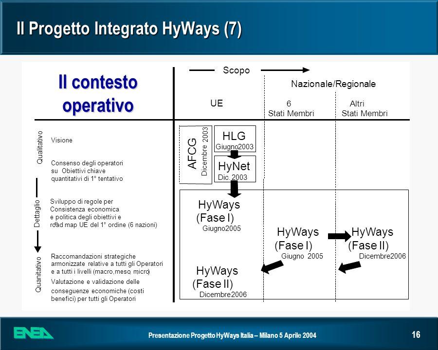 Presentazione Progetto HyWays Italia – Milano 5 Aprile 2004 16 Il Progetto Integrato HyWays (7)