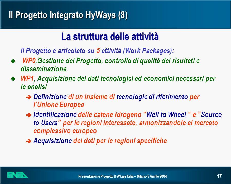 Presentazione Progetto HyWays Italia – Milano 5 Aprile 2004 17 Il Progetto Integrato HyWays (8) Il Progetto è articolato su 5 attività (Work Packages)