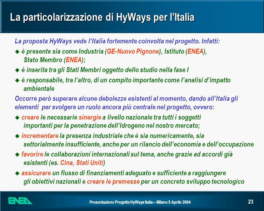 Presentazione Progetto HyWays Italia – Milano 5 Aprile 2004 23 La particolarizzazione di HyWays per IItalia La proposta HyWays vede lItalia fortemente