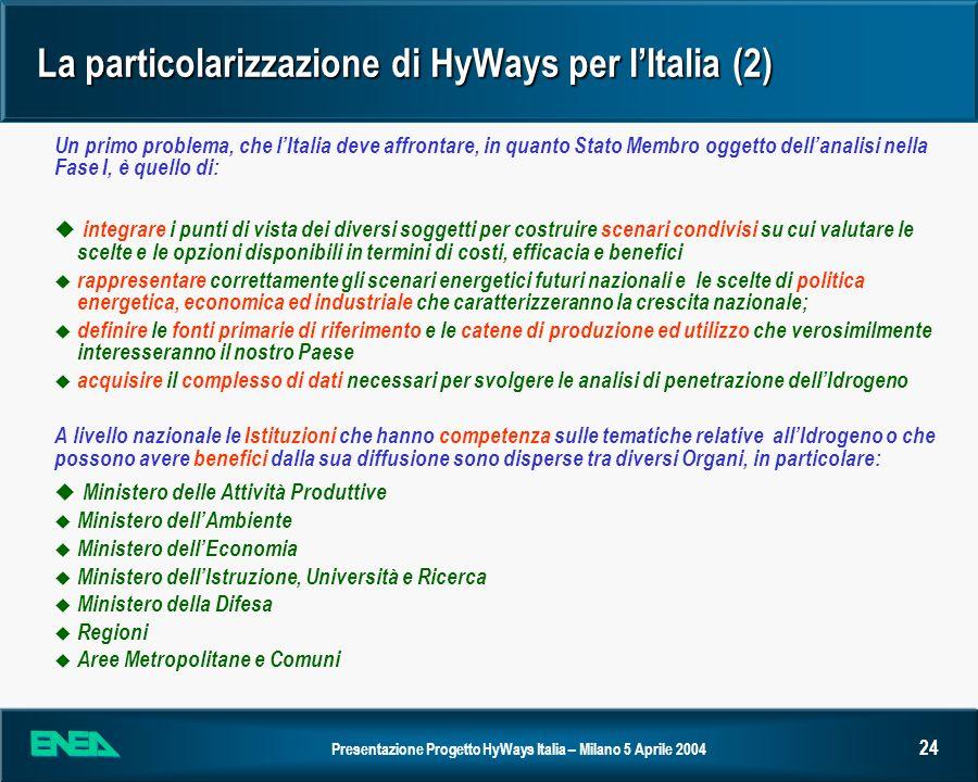 Presentazione Progetto HyWays Italia – Milano 5 Aprile 2004 24 La particolarizzazione di HyWays per IItalia (2) Un primo problema, che lItalia deve af
