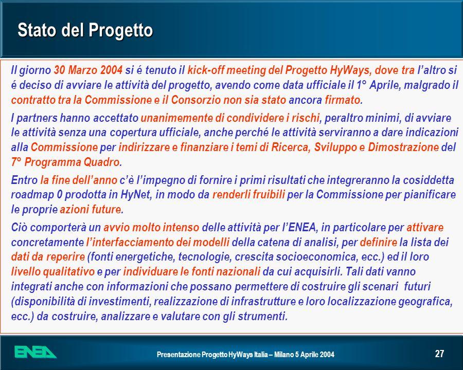 Presentazione Progetto HyWays Italia – Milano 5 Aprile 2004 27 Stato del Progetto Il giorno 30 Marzo 2004 si é tenuto il kick-off meeting del Progetto