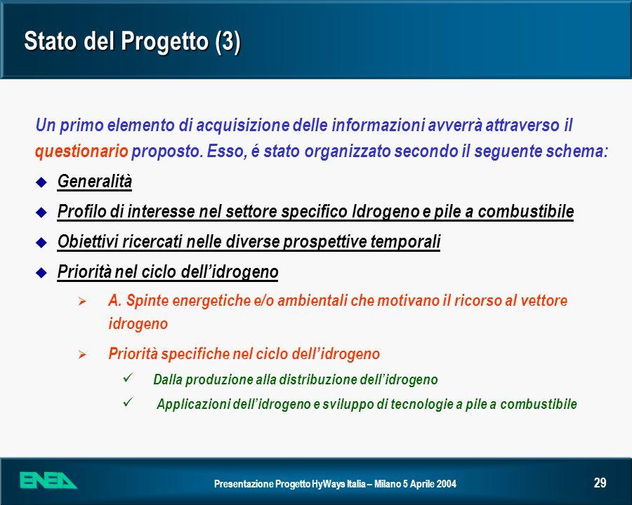 Presentazione Progetto HyWays Italia – Milano 5 Aprile 2004 29 Stato del Progetto (3) Un primo elemento di acquisizione delle informazioni avverrà att