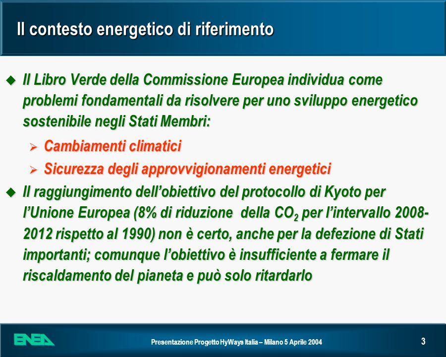 Presentazione Progetto HyWays Italia – Milano 5 Aprile 2004 4 Il contesto energetico di riferimento (2) u Le stime del Libro Verde dopo il 2010 prevedono una ripresa della crescita della domanda di energia con i seguenti effetti al 2030: Le emissioni di CO 2 aumenteranno ancora di almeno il 20% rispetto allobiettivo di Kyoto Le emissioni di CO 2 aumenteranno ancora di almeno il 20% rispetto allobiettivo di Kyoto La dipendenza delle forniture dallestero per i prodotti energetici raggiungeranno il 70% della domanda totale (dal 50% del 1999) La dipendenza delle forniture dallestero per i prodotti energetici raggiungeranno il 70% della domanda totale (dal 50% del 1999)