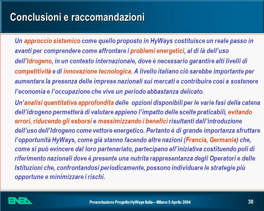 Presentazione Progetto HyWays Italia – Milano 5 Aprile 2004 30 Conclusioni e raccomandazioni Un approccio sistemico come quello proposto in HyWays cos