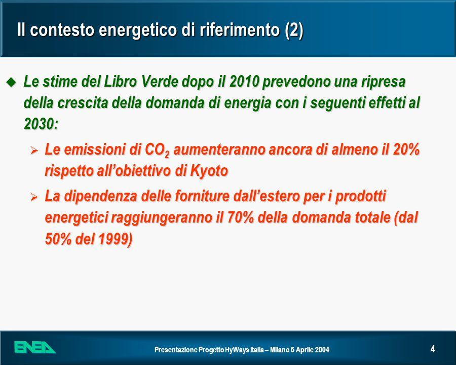 Presentazione Progetto HyWays Italia – Milano 5 Aprile 2004 25 La particolarizzazione di HyWays per IItalia (3) Un altro problema riguarda la presenza del contesto industriale che, per lItalia, vede le seguenti condizioni al contorno: u la grande industria ha una posizione nelleconomia nazionale meno importante rispetto al passato e ciò si ripercuote in ridotti investimenti nella R&D; occorre perciò invertire questa tendenza nelle varie fasi della catena dellH 2 u la piccola e media industria, che pure dimostra grandi capacità di iniziativa, è limitata fortemente da: è mancanza di un mercato certo nel breve-medio termine, dove si collocano tipicamente le innovazioni di cui è tipicamente portatrice è incertezza di finanziamenti e di misure di sostegno duraturi, che aumentano il rischio degli investimenti di R&D è ridotta presenza della grande industria nazionale, a cui fare riferimento, per rendere più tollerabili i margini di rischio Un punto a favore, adeguatamente riportato nella proposta, riguarda la necessità di promuovere intese e collaborazioni al di là del contesto europeo.