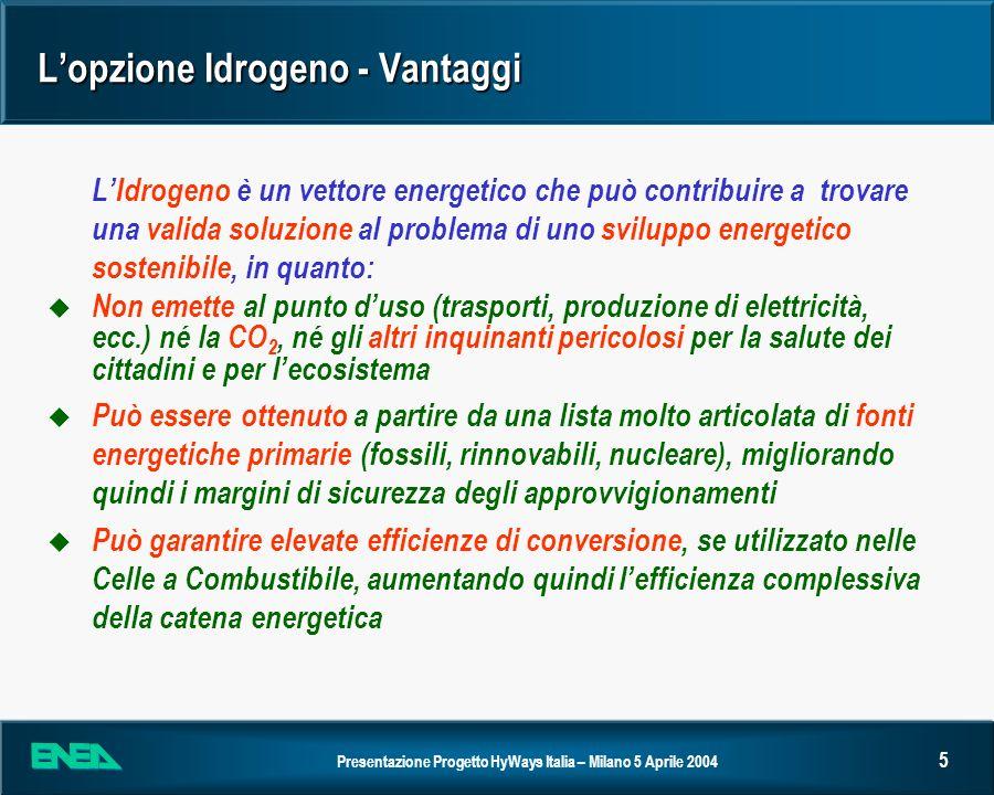 Presentazione Progetto HyWays Italia – Milano 5 Aprile 2004 5 Lopzione Idrogeno - Vantaggi LIdrogeno è un vettore energetico che può contribuire a tro
