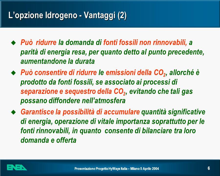 Presentazione Progetto HyWays Italia – Milano 5 Aprile 2004 6 Lopzione Idrogeno - Vantaggi (2) u Può ridurre la domanda di fonti fossili non rinnovabi