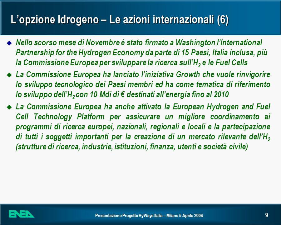 Presentazione Progetto HyWays Italia – Milano 5 Aprile 2004 10 Il Progetto Integrato HyWays Sulla base di quanto indicato, rispondendo al bando del VI FP, é stato perciò predisposto un Progetto Integrato denominato HyWays, con al finalità di sviluppare e valutare una roadmap per un sistema energetico europeo armonizzato, che possa prevedere nel futuro un ricorso significativo alluso dellIdrogeno.