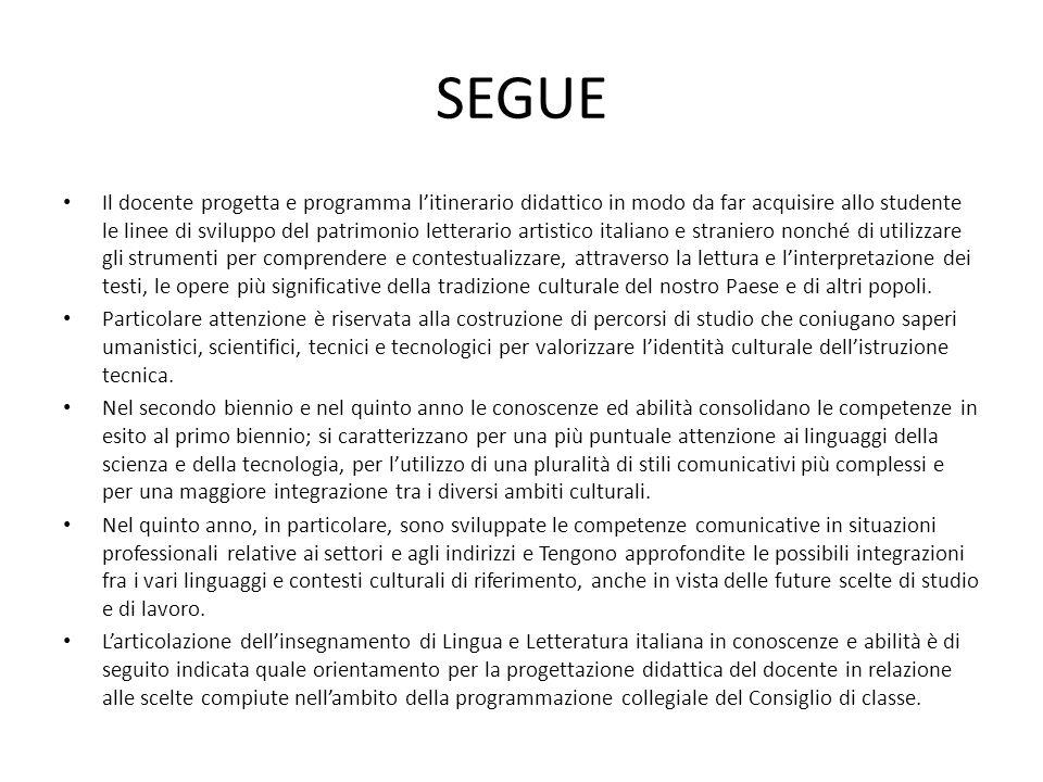 Secondo biennio.Conoscenze Lingua – Radici storiche ed evoluzione della lingua italiana dal Medioevo allUnità nazionale.