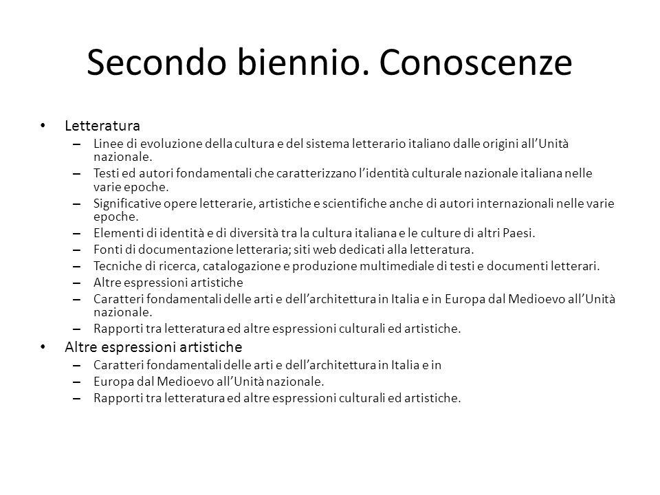 Secondo Biennio.