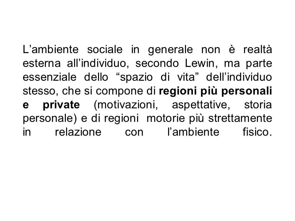 Lambiente sociale in generale non è realtà esterna allindividuo, secondo Lewin, ma parte essenziale dello spazio di vita dellindividuo stesso, che si