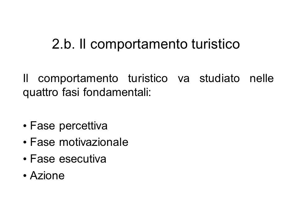 2.b. Il comportamento turistico Il comportamento turistico va studiato nelle quattro fasi fondamentali: Fase percettiva Fase motivazionale Fase esecut
