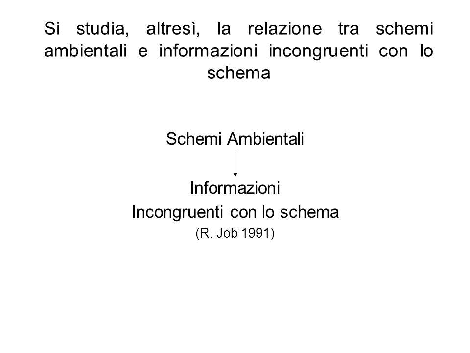 Si studia, altresì, la relazione tra schemi ambientali e informazioni incongruenti con lo schema Schemi Ambientali Informazioni Incongruenti con lo sc