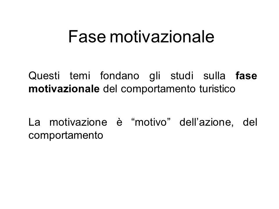 Fase motivazionale Questi temi fondano gli studi sulla fase motivazionale del comportamento turistico La motivazione è motivo dellazione, del comporta