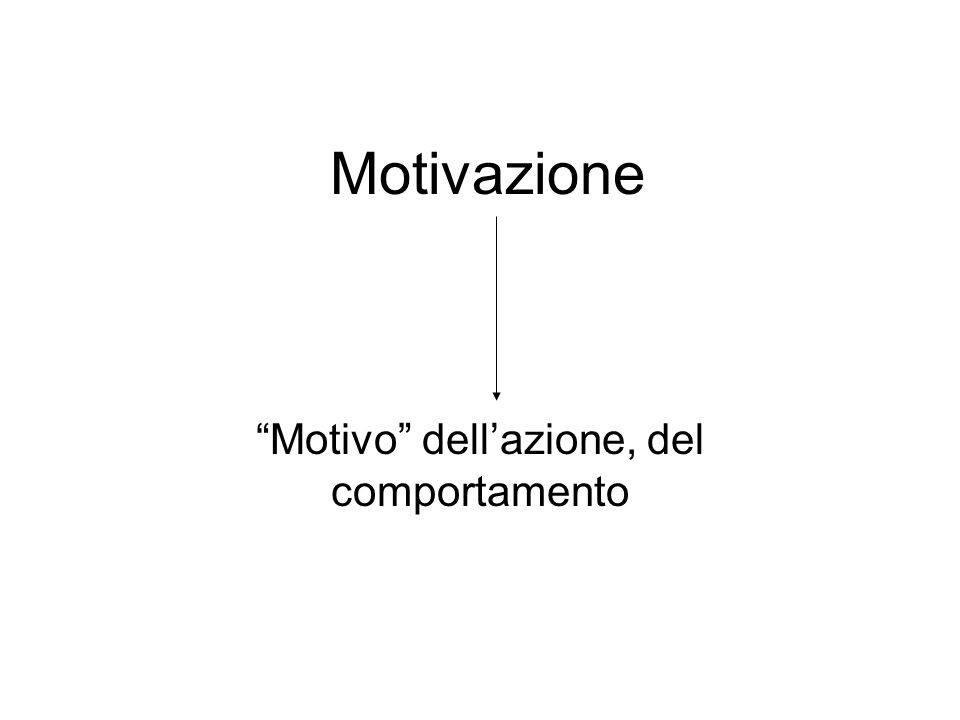 Motivazione Motivo dellazione, del comportamento