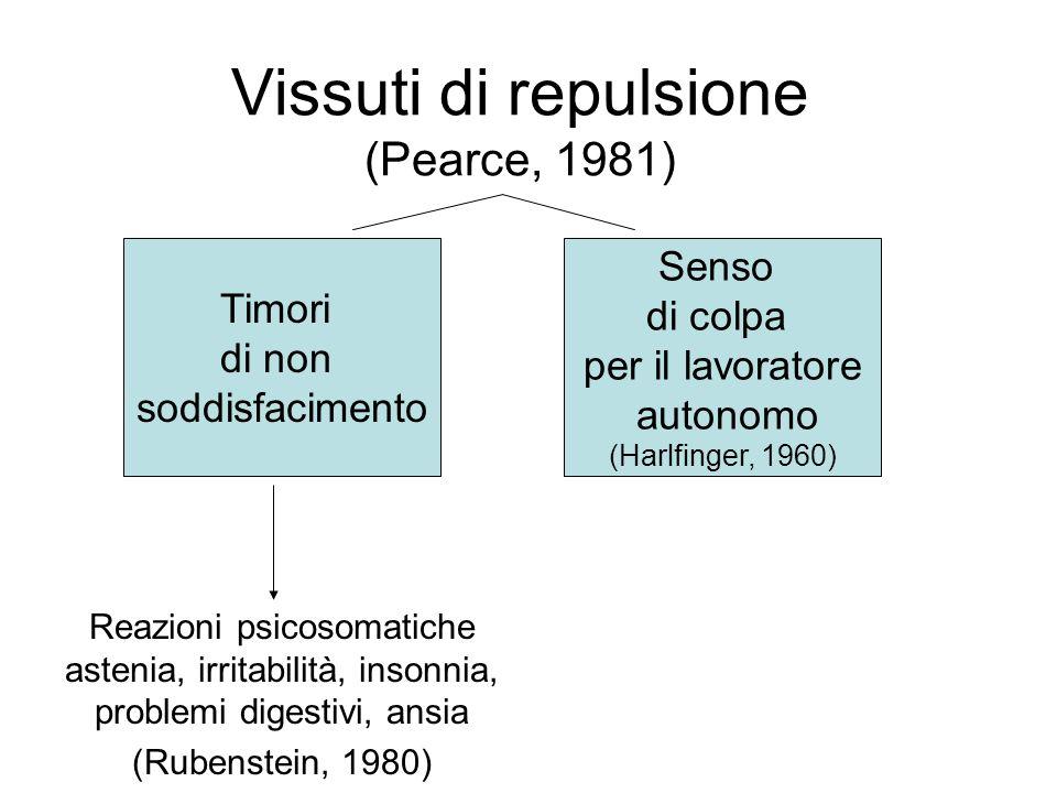Vissuti di repulsione (Pearce, 1981) Reazioni psicosomatiche astenia, irritabilità, insonnia, problemi digestivi, ansia (Rubenstein, 1980) Timori di n