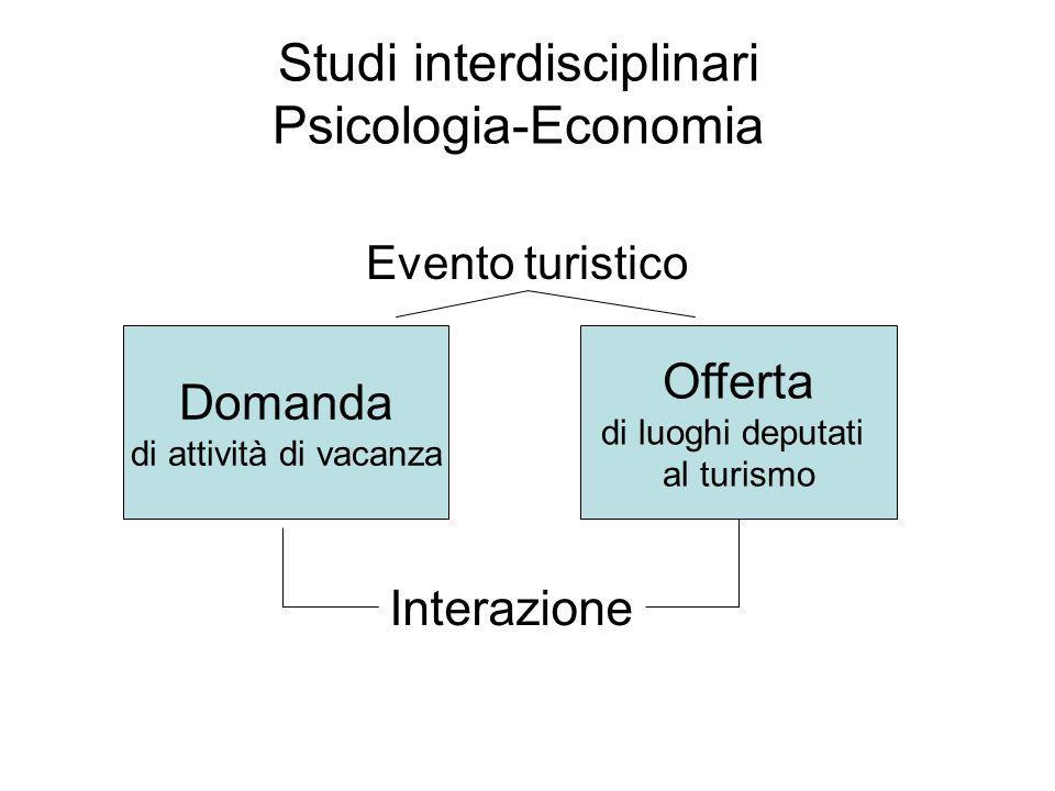 Studi interdisciplinari Psicologia-Economia Evento turistico Domanda di attività di vacanza Offerta di luoghi deputati al turismo Interazione