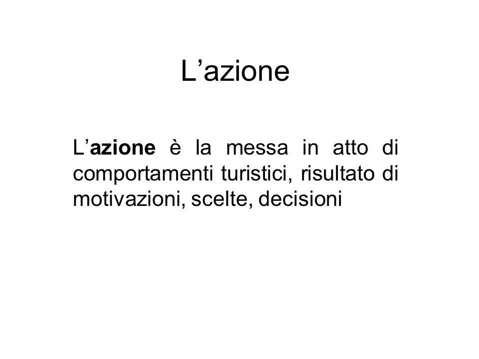 Lazione Lazione è la messa in atto di comportamenti turistici, risultato di motivazioni, scelte, decisioni