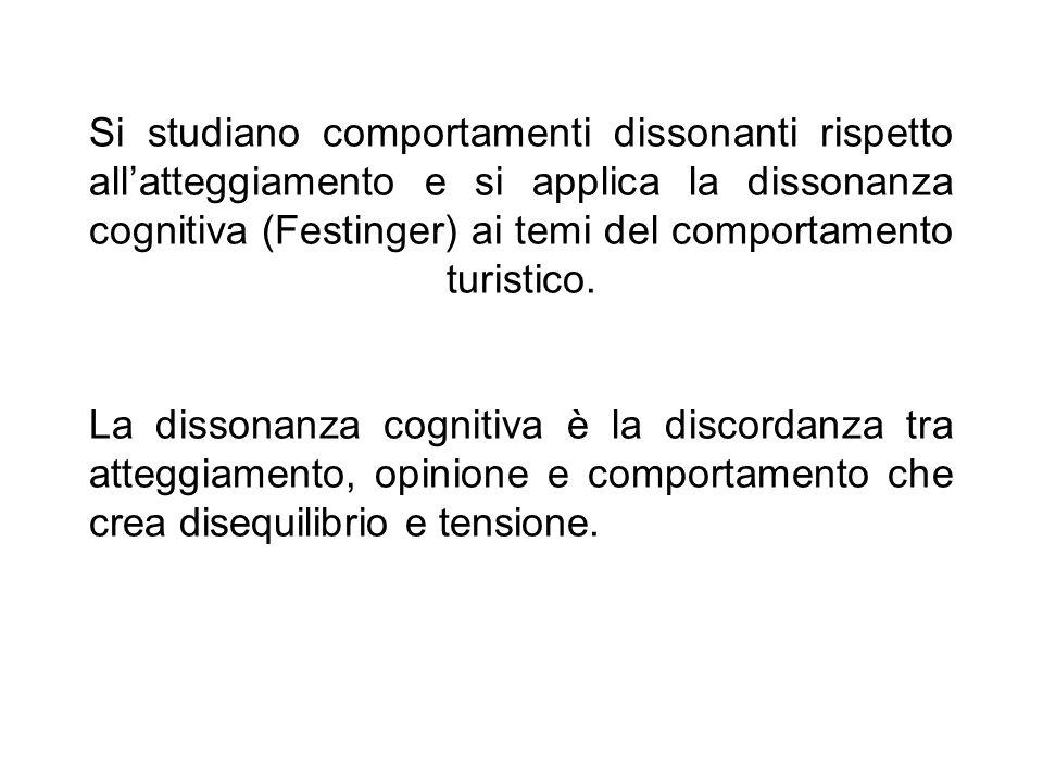 Si studiano comportamenti dissonanti rispetto allatteggiamento e si applica la dissonanza cognitiva (Festinger) ai temi del comportamento turistico. L