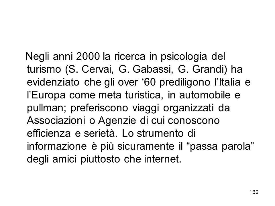 132 Negli anni 2000 la ricerca in psicologia del turismo (S. Cervai, G. Gabassi, G. Grandi) ha evidenziato che gli over 60 prediligono lItalia e lEuro