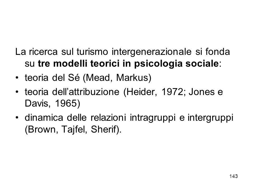 143 La ricerca sul turismo intergenerazionale si fonda su tre modelli teorici in psicologia sociale: teoria del Sé (Mead, Markus) teoria dellattribuzi