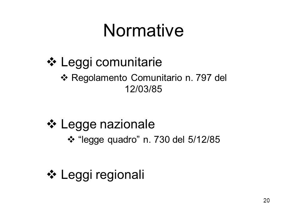 20 Normative Leggi comunitarie Regolamento Comunitario n. 797 del 12/03/85 Legge nazionale legge quadro n. 730 del 5/12/85 Leggi regionali